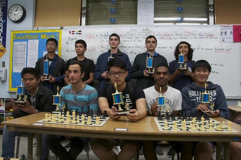 Birmingham Chess Club Championship