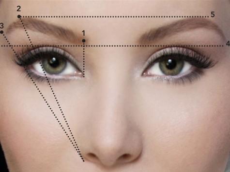 slide-1-how-to-shape-eyebrows-senna-diagram-640x480