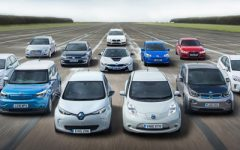 The Rise of Electric Vehicles