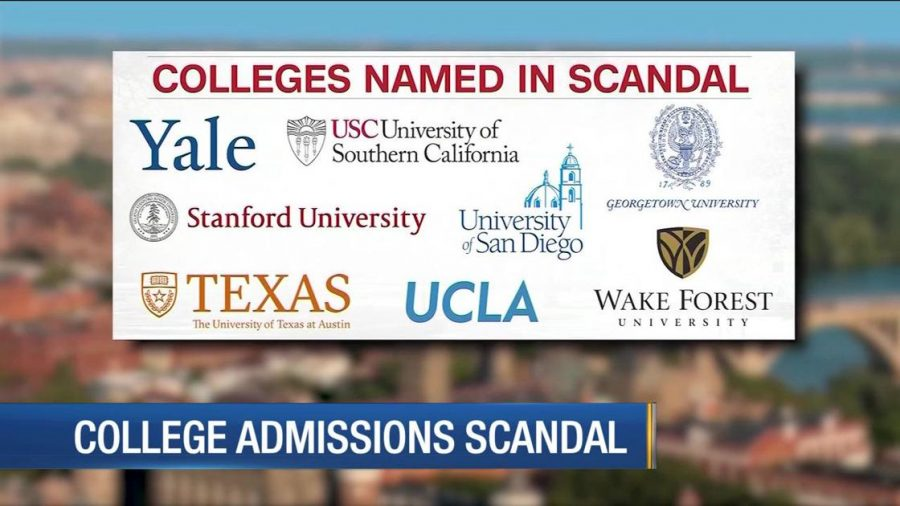 College Admissions Scandal: How the Elites Escape the System – The Patriot  Post